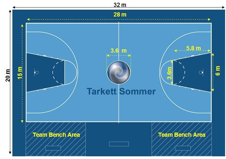 篮球场标准尺寸示意图